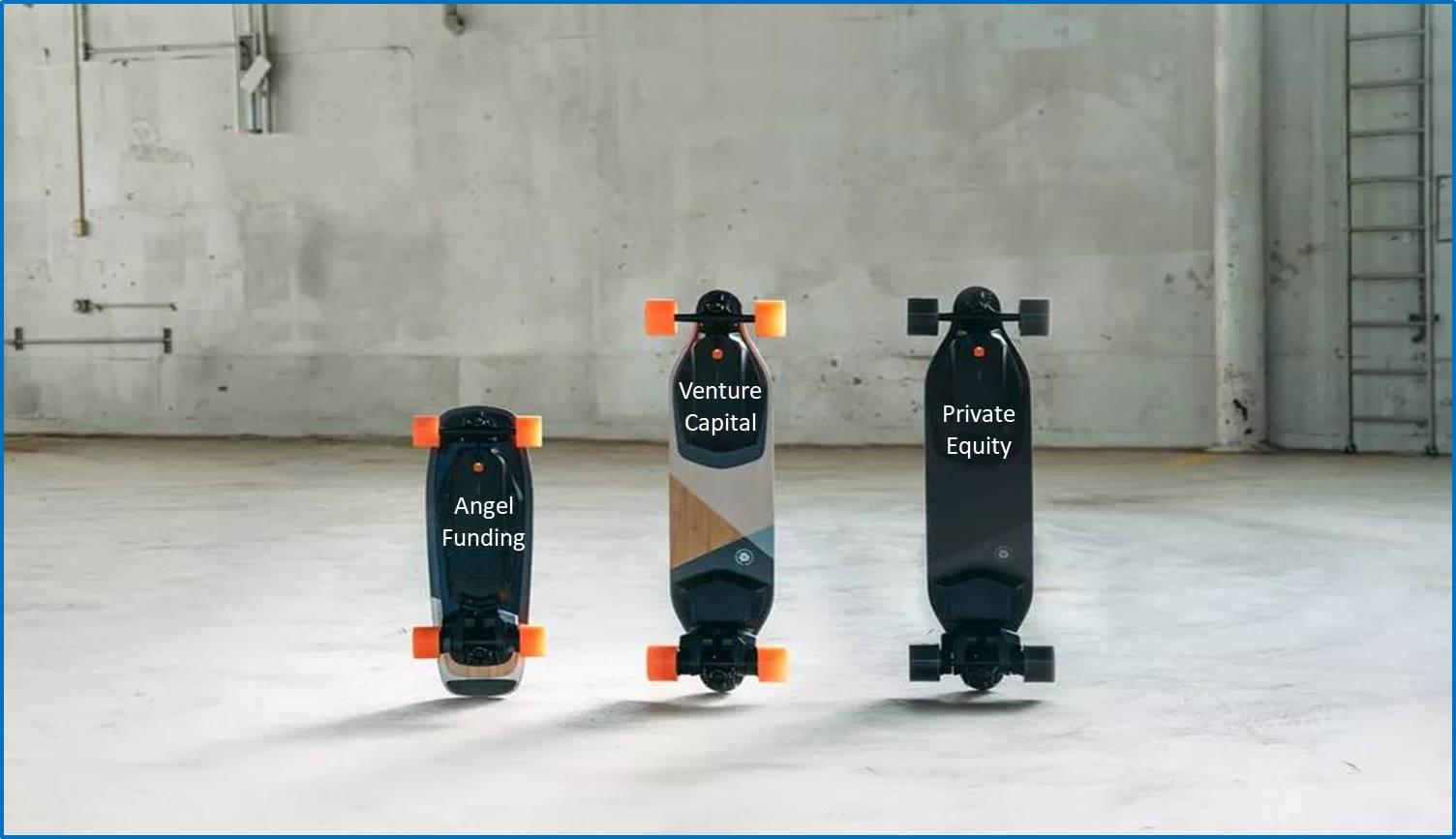 Angel_Venture_PE_Fund