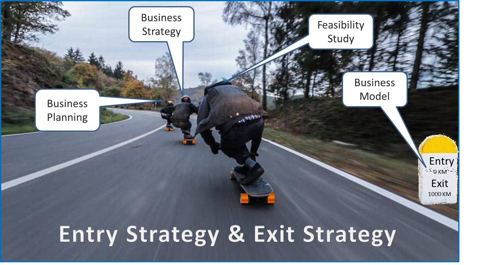 Entry_Exit_Strategy